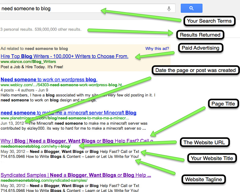 Need Safe Blog Post or Safe Blog Posts?  Raise SERP?
