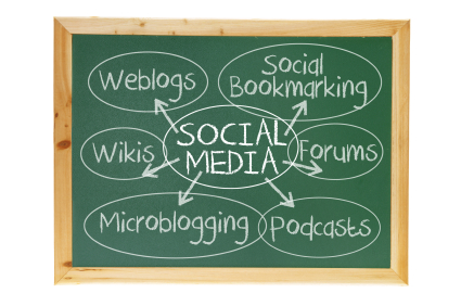 Social Media is a Marketing Tool