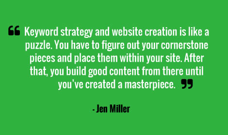 Good content can turn your website into a masterpiece.